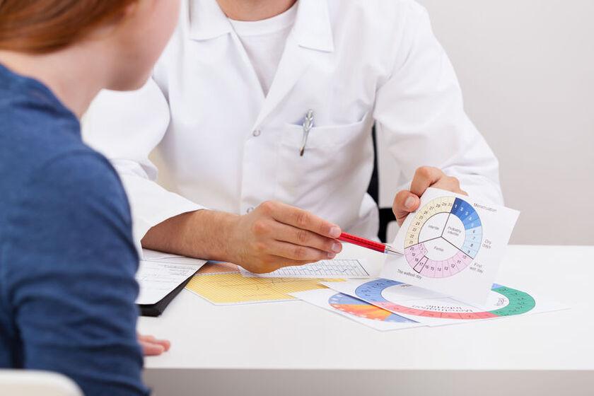Antykoncepcja w plastrach