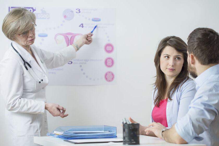 Antykoncepcja w implancie